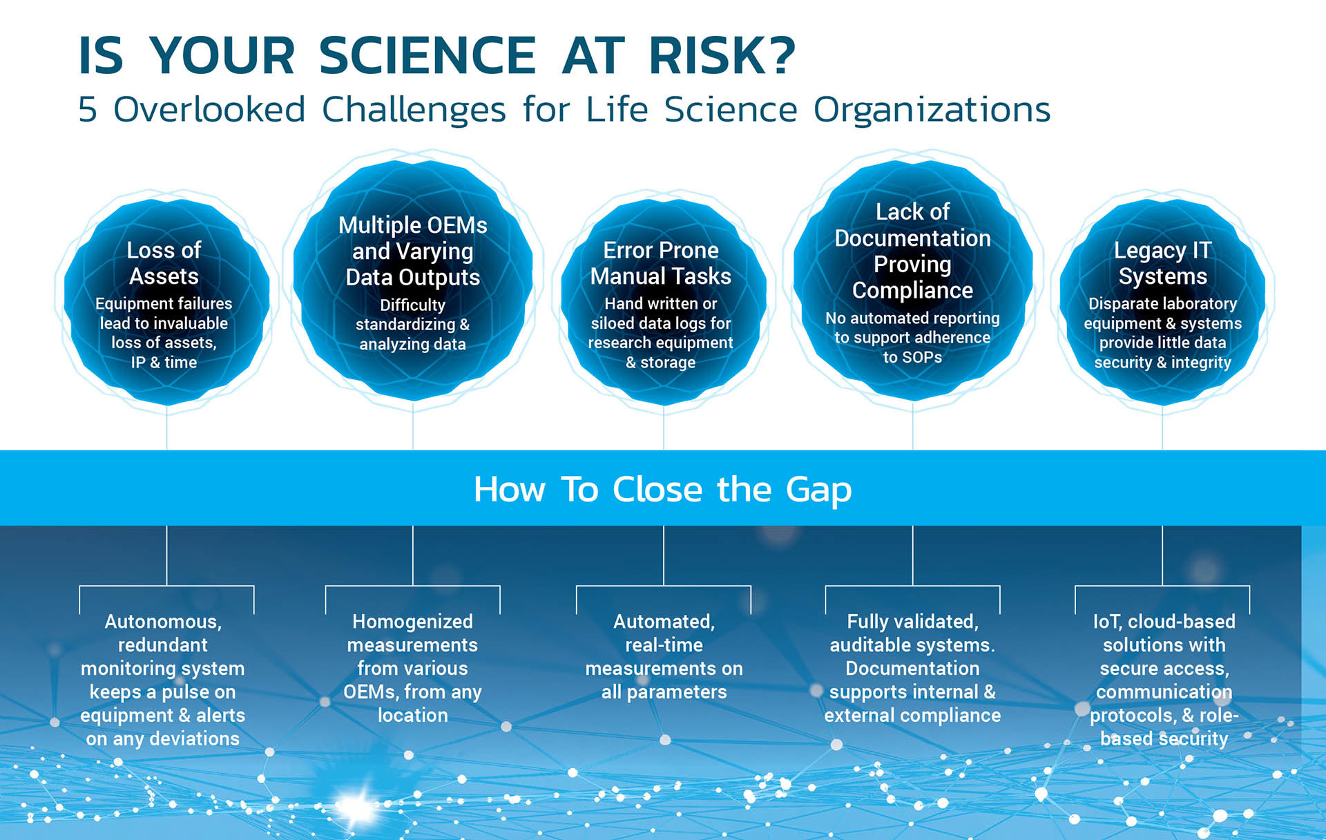 overlooked challenges for life science organizations